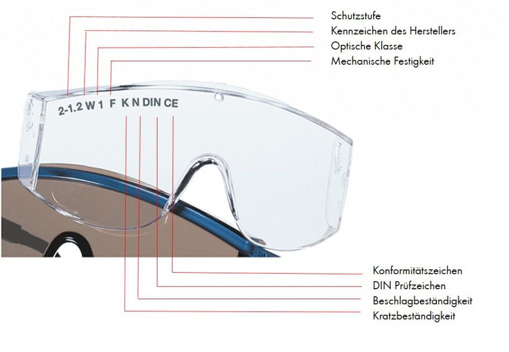 Kennzeichnungen Schutzbrille