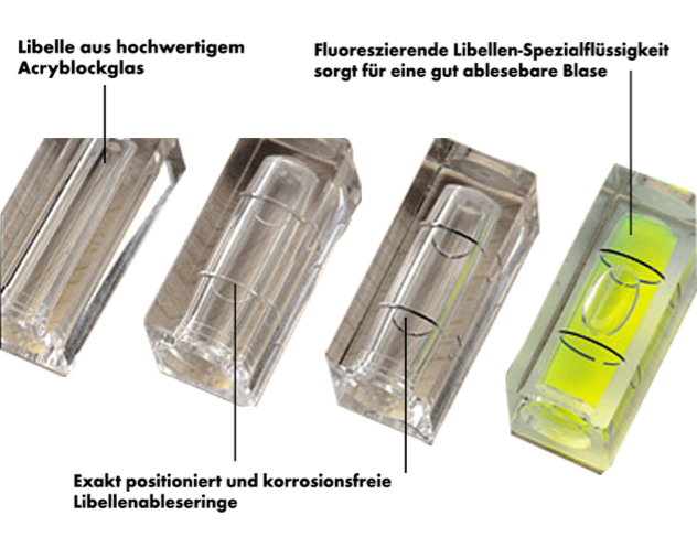Libelle, Profil, Libellenblockhalter einer Wasserwaage